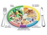 Штыковские пруды - иконка «питание» в Артеме